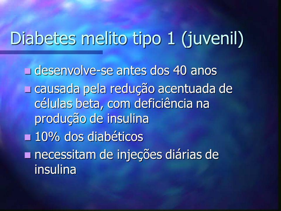 Diabetes melito tipo 1 (juvenil) desenvolve-se antes dos 40 anos desenvolve-se antes dos 40 anos causada pela redução acentuada de células beta, com d