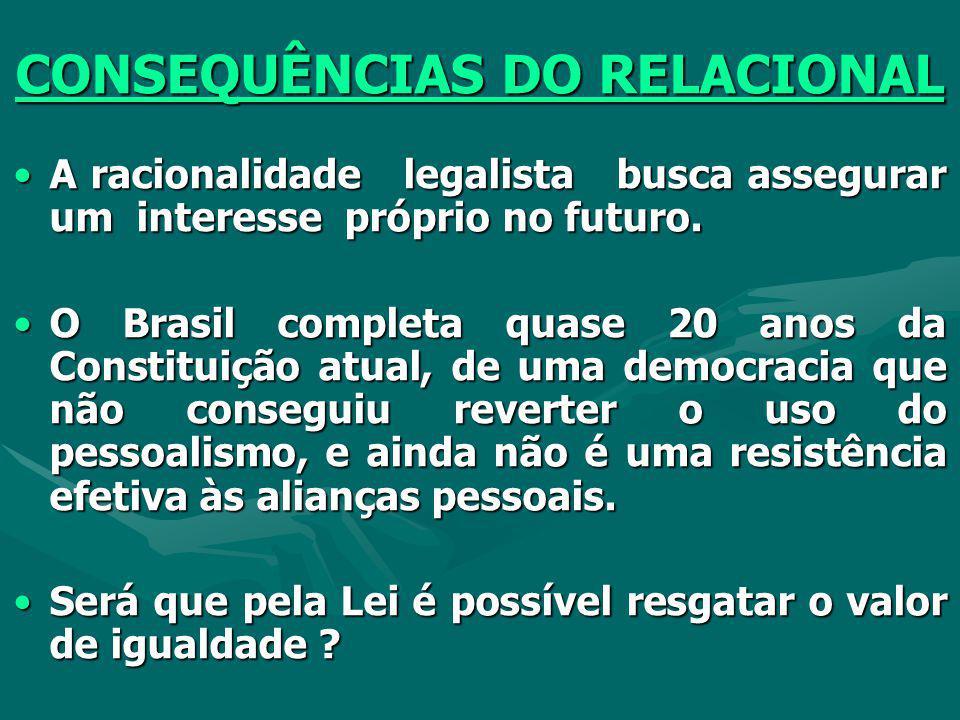 CONSEQUÊNCIAS DO RELACIONAL A RELATIVIZAÇÃO DA CONSTITUIÇÃO;A RELATIVIZAÇÃO DA CONSTITUIÇÃO; O DESPRESTÍGIO DA LEI;O DESPRESTÍGIO DA LEI; O ESVAZIAMEN
