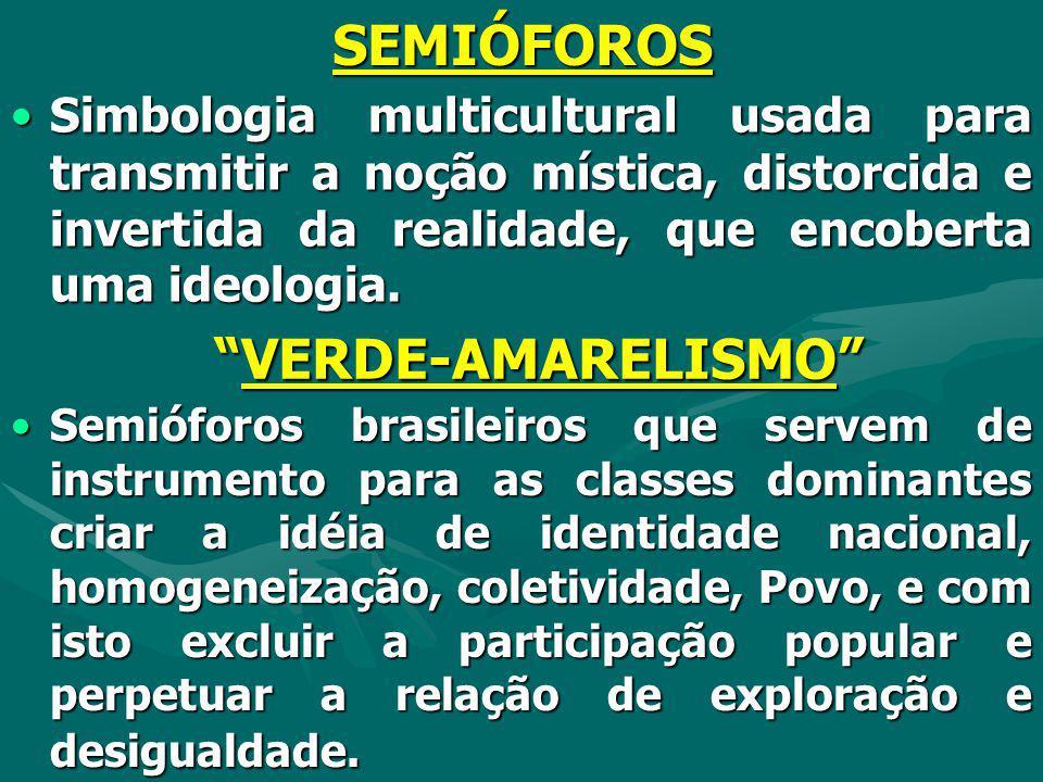 FORMAÇÃO BRASILEIRA PERÍODOS HISTÓRICOS;PERÍODOS HISTÓRICOS; CULTURA PATRIMONIALISTA;CULTURA PATRIMONIALISTA; PÚBLICO X PRIVADO;PÚBLICO X PRIVADO; SAB