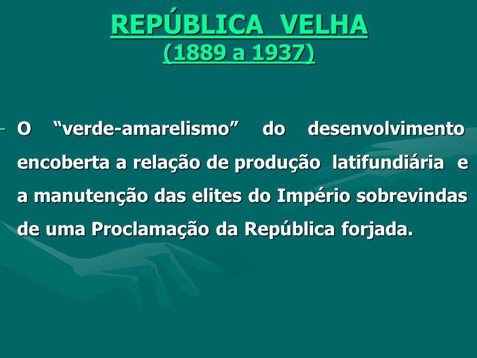 COLÔNIA e IMPÉRIO (1500 a 1822) -Sistema elitizado desde o descobrimento, os colonizadores Portugueses aliado ao poder da igreja e abundância da natur