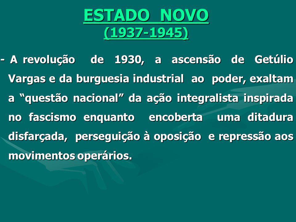 REPÚBLICA VELHA (1889 a 1937) -O verde-amarelismo do desenvolvimento encoberta a relação de produção latifundiária e a manutenção das elites do Impéri