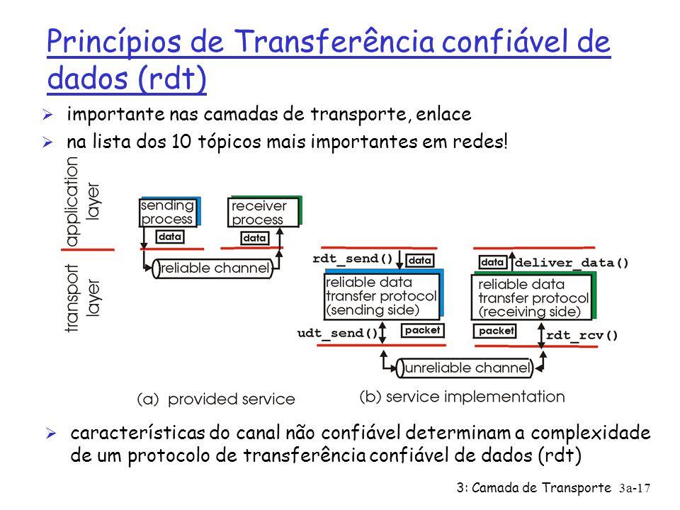 3: Camada de Transporte3a-16 Exemplo de cálculo do Checksum (2) Assim o complemento de 1s da soma 1100101011001010 é 0011010100110101 Este valor se to