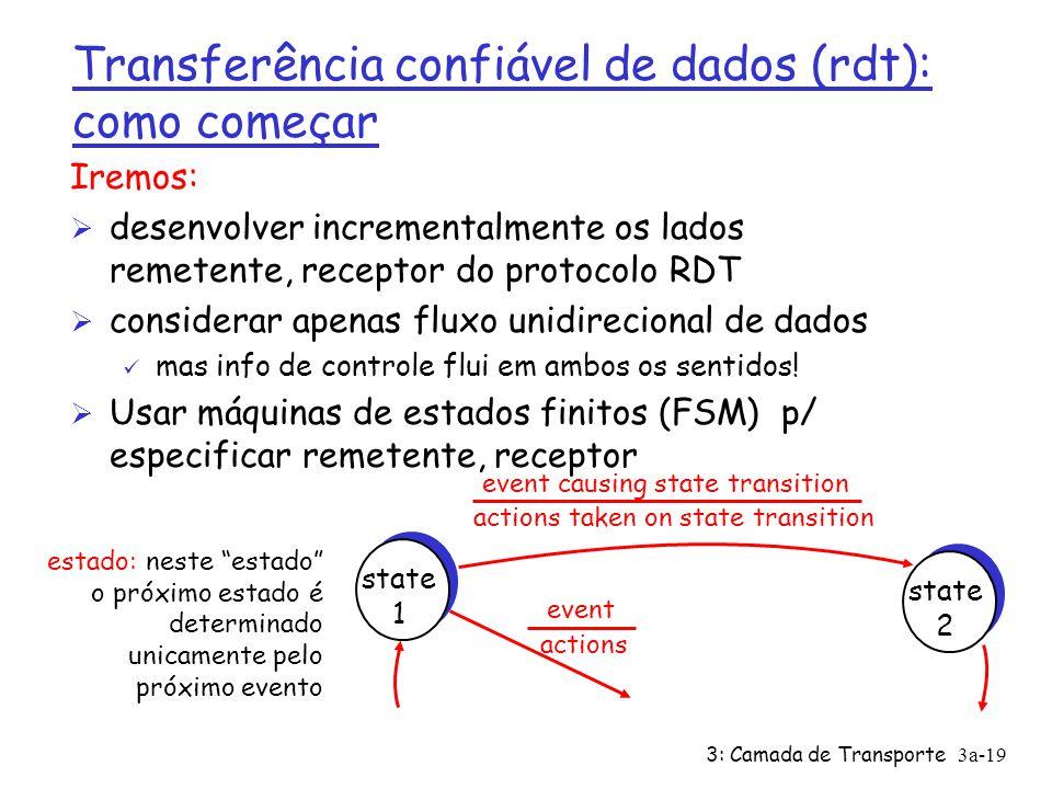 3: Camada de Transporte3a-18 Transferência confiável de dados (rdt): como começar send side receive side rdt_send(): chamada de cima, (p.ex.,pela apl.