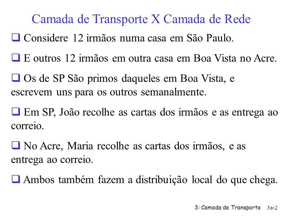 3: Camada de Transporte3a-1 Comparação entre as camadas Camada de Transporte repousa exatamente a camada de rede. Protocolo da camada de transporte fo