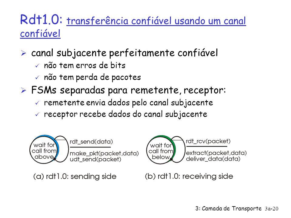 3: Camada de Transporte3a-19 Transferência confiável de dados (rdt): como começar Iremos: Ø desenvolver incrementalmente os lados remetente, receptor