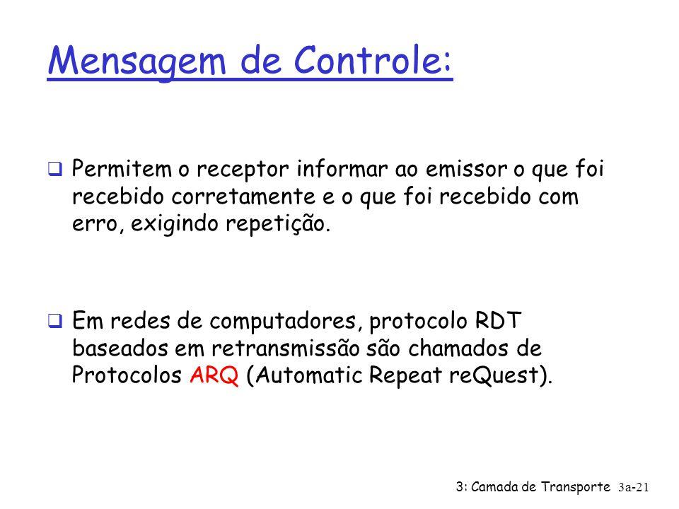 3: Camada de Transporte3a-20 Rdt1.0: transferência confiável usando um canal confiável Ø canal subjacente perfeitamente confiável ü não tem erros de b