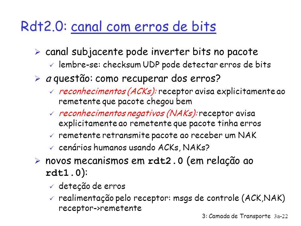 3: Camada de Transporte3a-21 Mensagem de Controle: Permitem o receptor informar ao emissor o que foi recebido corretamente e o que foi recebido com er