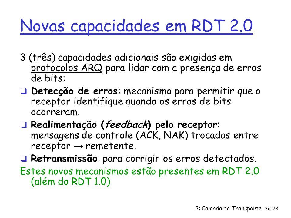 3: Camada de Transporte3a-22 Rdt2.0: canal com erros de bits Ø canal subjacente pode inverter bits no pacote ü lembre-se: checksum UDP pode detectar e