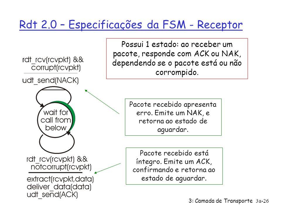 3: Camada de Transporte3a-25 rdt2.0: especificação da FSM - Emissor Aguarda dados da aplicação Possui 2 estados: Em um estado aguarda dados da camada