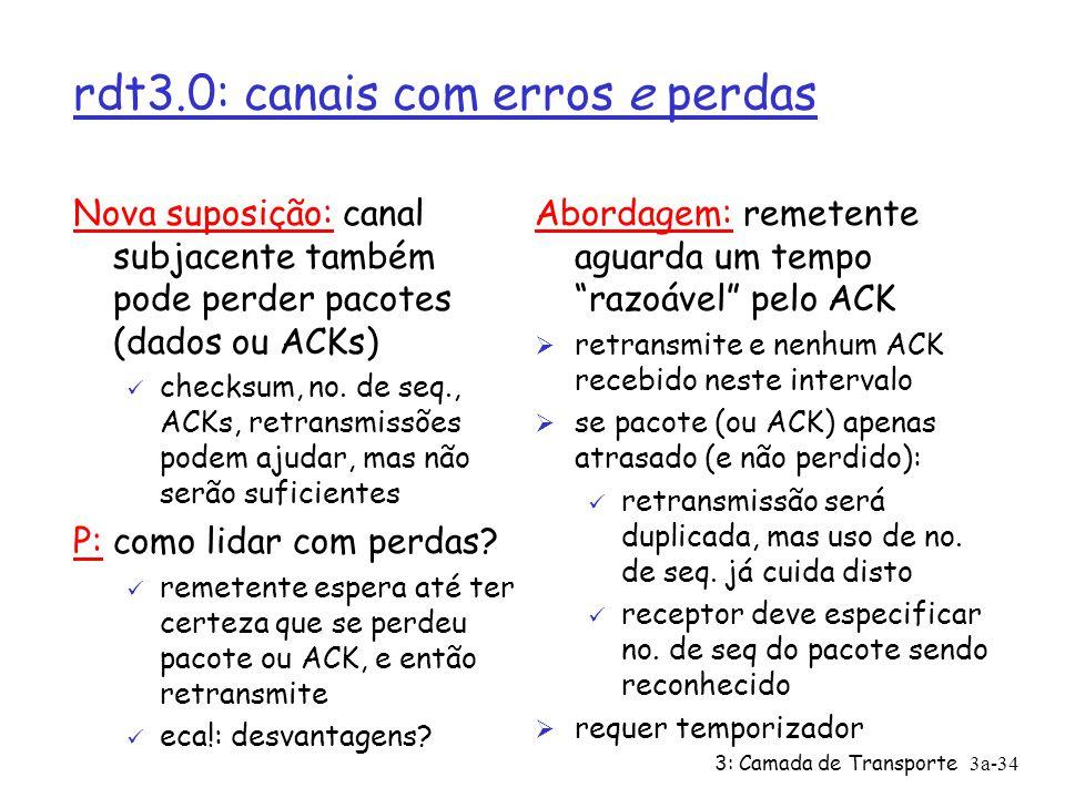 3: Camada de Transporte3a-33 rdt2.2: um protocolo sem NAKs Ø mesma funcionalidade que rdt2.1, só com ACKs Ø ao invés de NAK, receptor envia ACK p/ últ