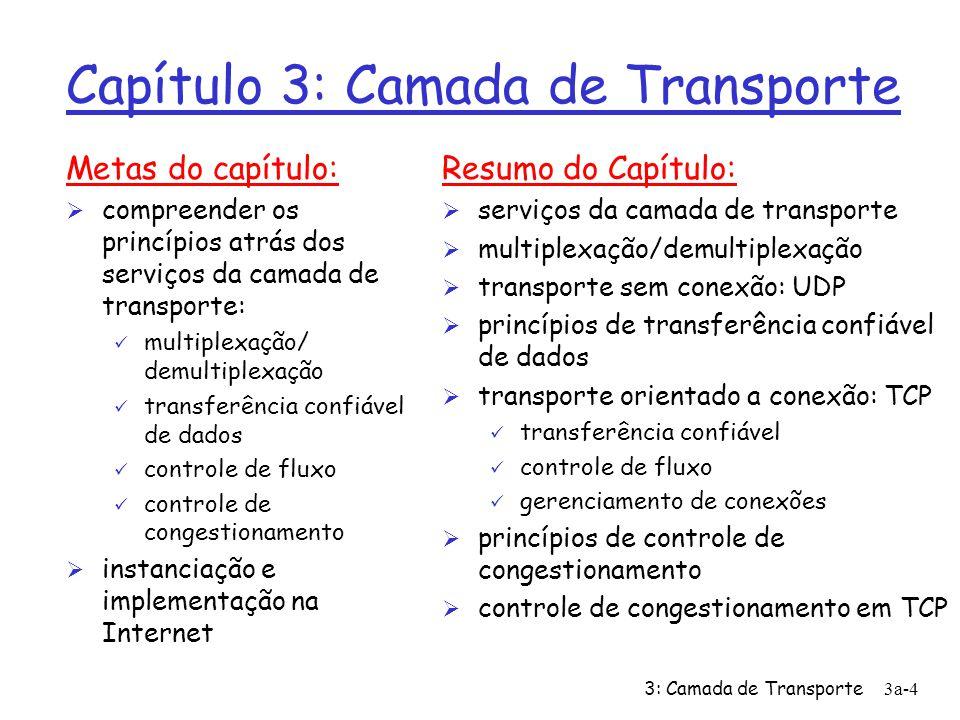 3: Camada de Transporte3a-4 Capítulo 3: Camada de Transporte Metas do capítulo: Ø compreender os princípios atrás dos serviços da camada de transporte: ü multiplexação/ demultiplexação ü transferência confiável de dados ü controle de fluxo ü controle de congestionamento Ø instanciação e implementação na Internet Resumo do Capítulo: Ø serviços da camada de transporte Ø multiplexação/demultiplexação Ø transporte sem conexão: UDP Ø princípios de transferência confiável de dados Ø transporte orientado a conexão: TCP ü transferência confiável ü controle de fluxo ü gerenciamento de conexões Ø princípios de controle de congestionamento Ø controle de congestionamento em TCP