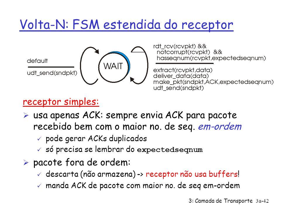3: Camada de Transporte3a-41 Volta-N: FSM estendida do remetente Recibo de um pacote. ACK(n): confirma que todos os pacotes, até – e inclusive – o nº