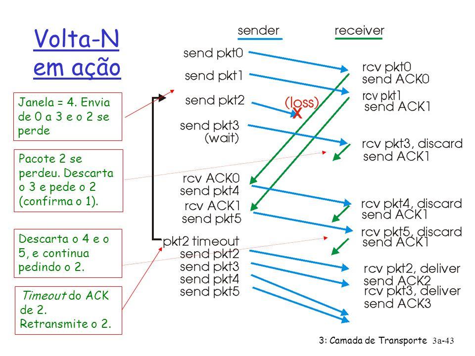 3: Camada de Transporte3a-42 Volta-N: FSM estendida do receptor receptor simples: Ø usa apenas ACK: sempre envia ACK para pacote recebido bem com o ma