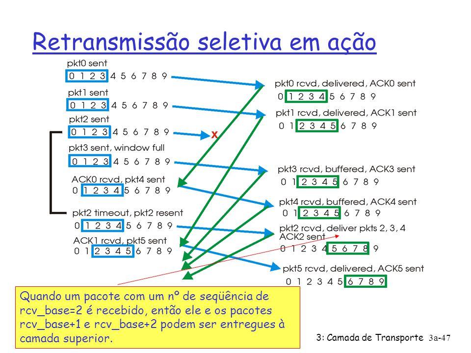 3: Camada de Transporte3a-46 Retransmissão seletiva dados de cima: Ø se próx. no. de seq na janela, envia pacote timeout(n): Ø reenvia pacote n, reini
