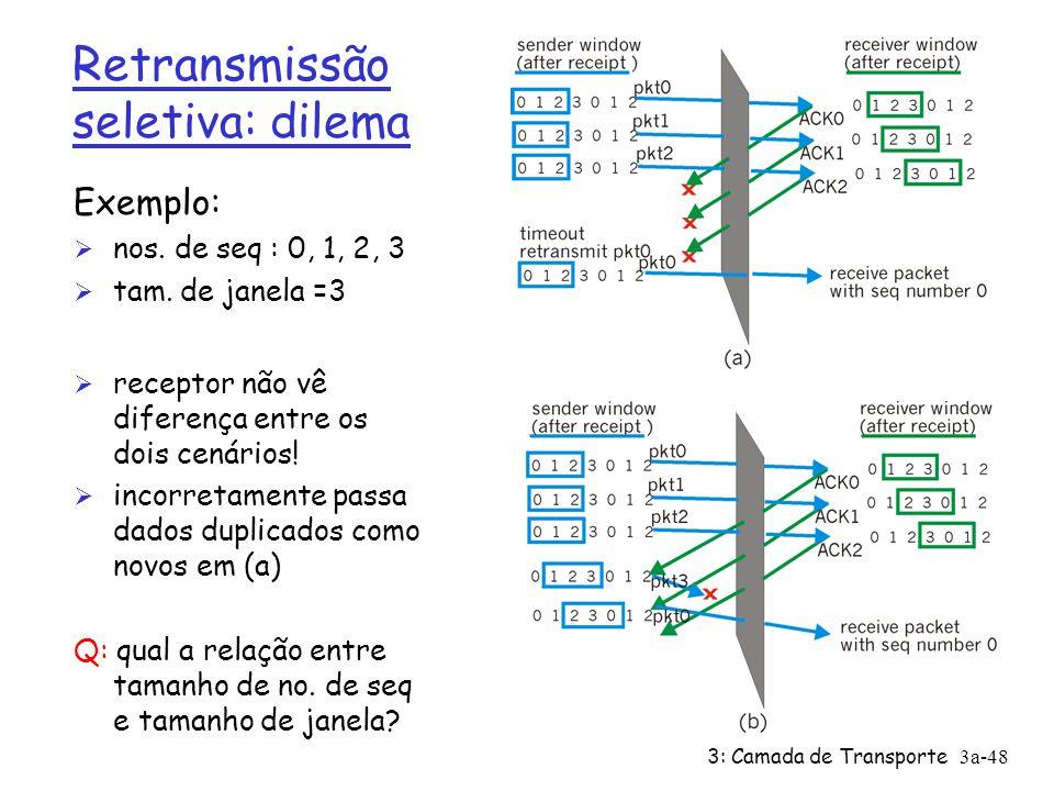 3: Camada de Transporte3a-47 Retransmissão seletiva em ação Quando um pacote com um nº de seqüência de rcv_base=2 é recebido, então ele e os pacotes r