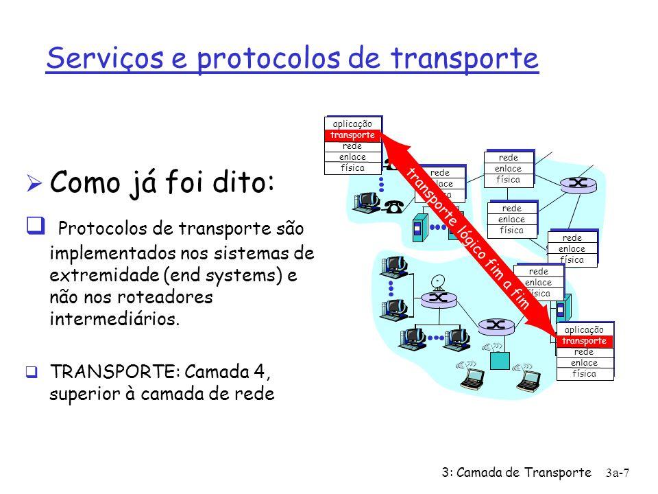 3: Camada de Transporte3a-6 Serviços e protocolos de transporte (2) Do ponto de vista da APLICAÇÃO a camada de transporte permite enxergar os sistemas