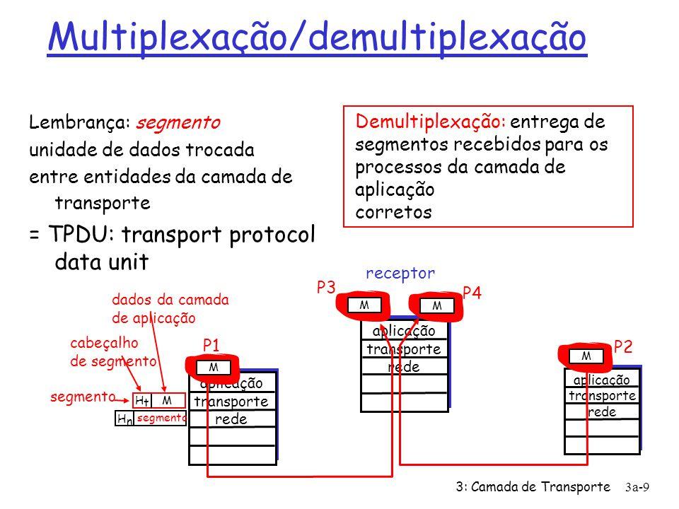 3: Camada de Transporte3a-9 Multiplexação/demultiplexação Lembrança: segmento unidade de dados trocada entre entidades da camada de transporte = TPDU: transport protocol data unit receptor Demultiplexação: entrega de segmentos recebidos para os processos da camada de aplicação corretos P3 P4 aplicação transporte rede M P2 aplicação transporte rede H t H n segmento M aplicação transporte rede P1 M M M cabeçalho de segmento dados da camada de aplicação