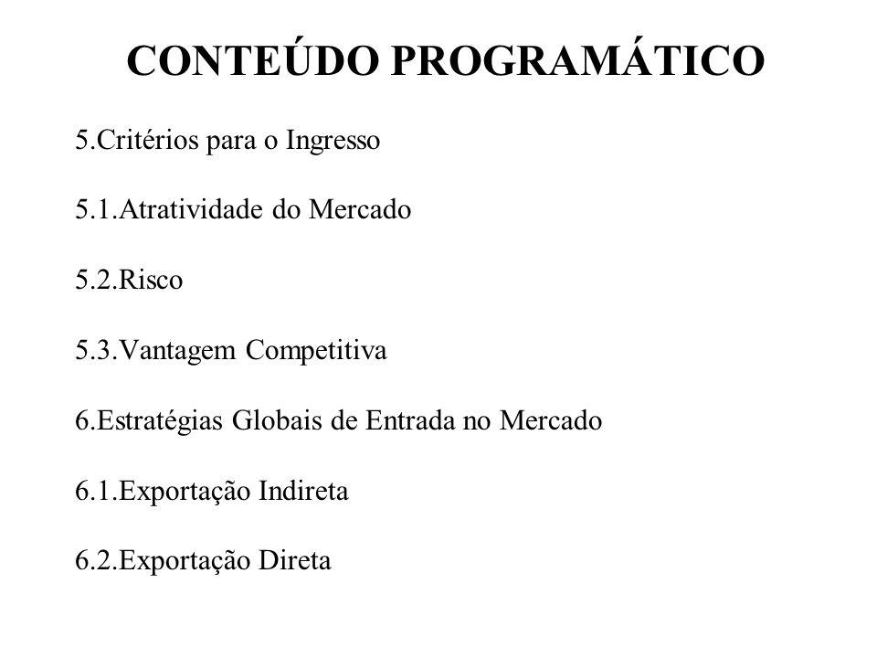 CONTEÚDO PROGRAMÁTICO 5.Critérios para o Ingresso 5.1.Atratividade do Mercado 5.2.Risco 5.3.Vantagem Competitiva 6.Estratégias Globais de Entrada no Mercado 6.1.Exportação Indireta 6.2.Exportação Direta