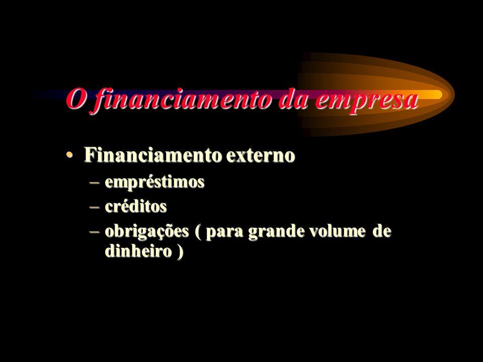 O financiamento da empresa Financiamento externoFinanciamento externo –empréstimos –créditos –obrigações ( para grande volume de dinheiro )