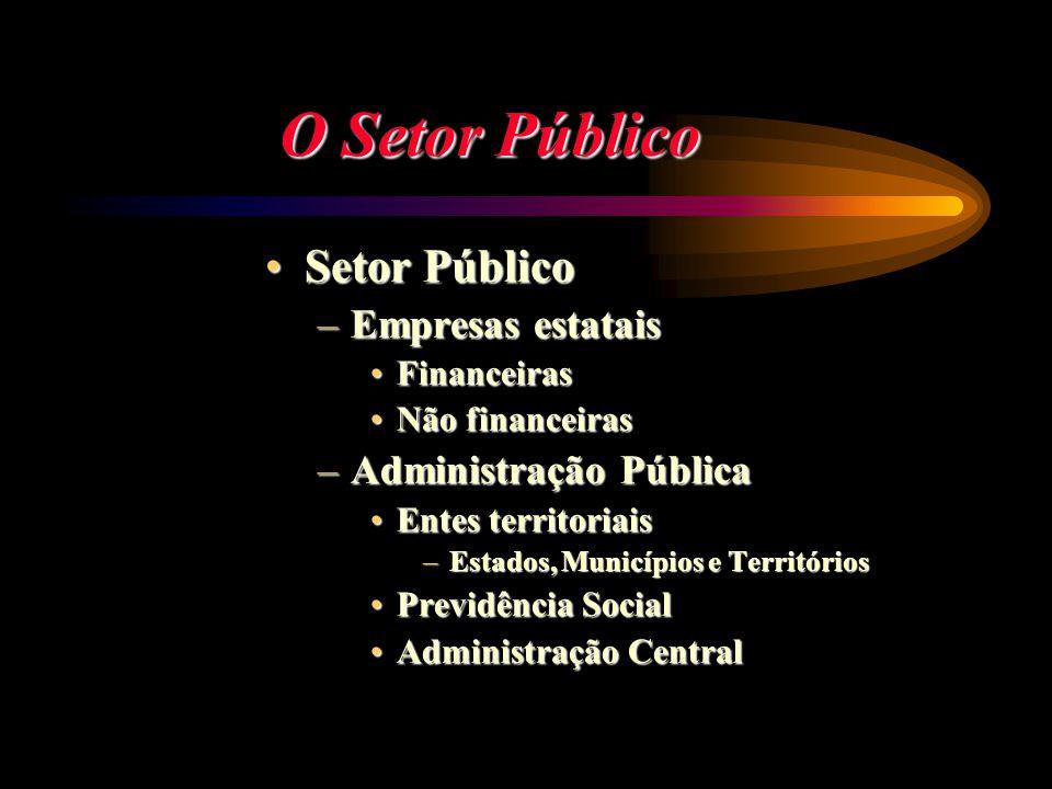 O Setor Público Setor PúblicoSetor Público –Empresas estatais FinanceirasFinanceiras Não financeirasNão financeiras –Administração Pública Entes terri