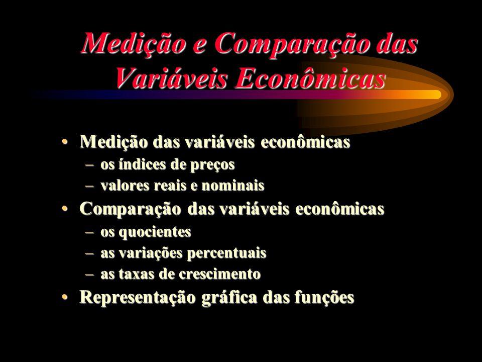 Medição e Comparação das Variáveis Econômicas Medição das variáveis econômicasMedição das variáveis econômicas –os índices de preços –valores reais e