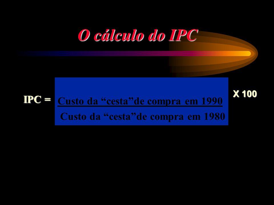 O cálculo do IPC IPC = Custo da cestade compra em 1990 Custo da cestade compra em 1980 X 100