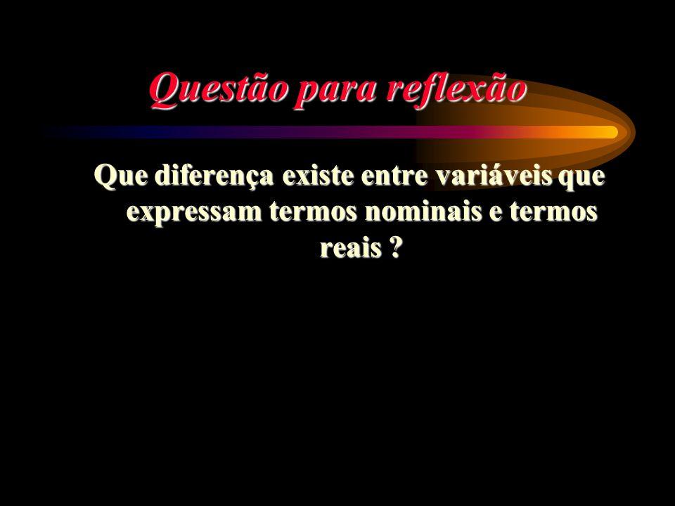 Questão para reflexão Que diferença existe entre variáveis que expressam termos nominais e termos reais ?