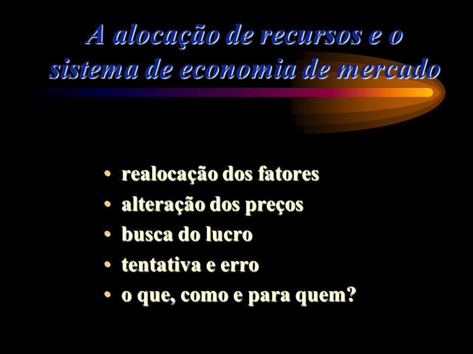 A alocação de recursos e o sistema de economia de mercado realocação dos fatoresrealocação dos fatores alteração dos preçosalteração dos preços busca