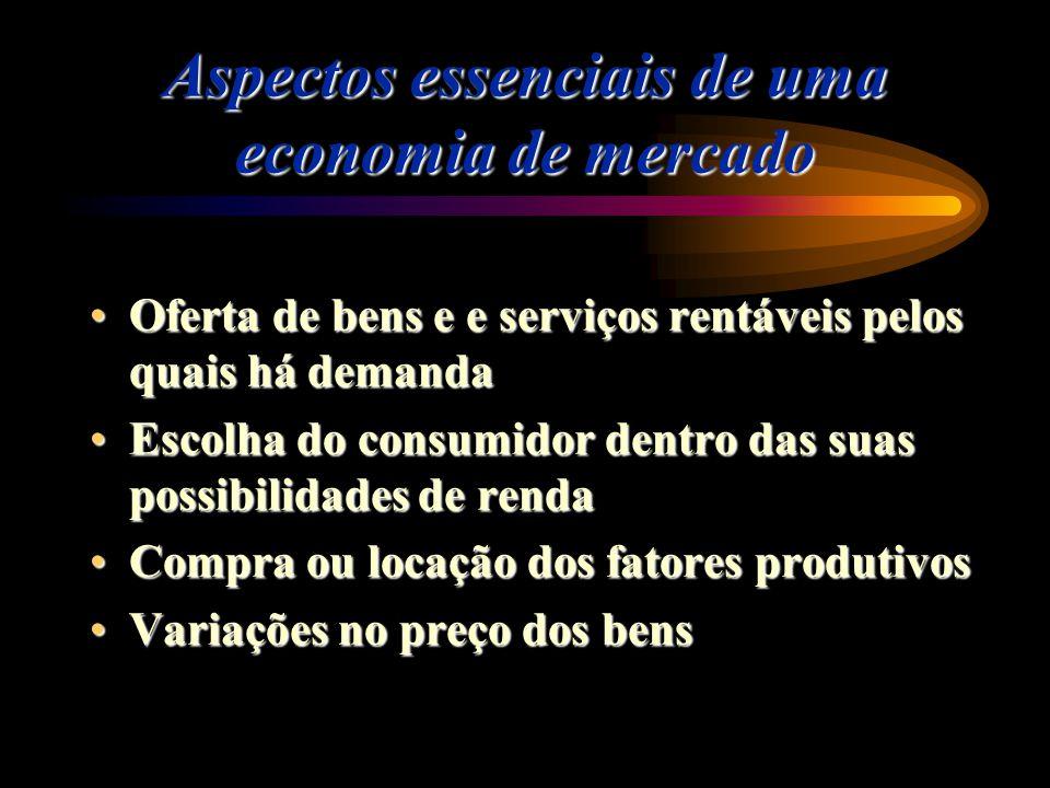 Aspectos essenciais de uma economia de mercado Oferta de bens e e serviços rentáveis pelos quais há demandaOferta de bens e e serviços rentáveis pelos