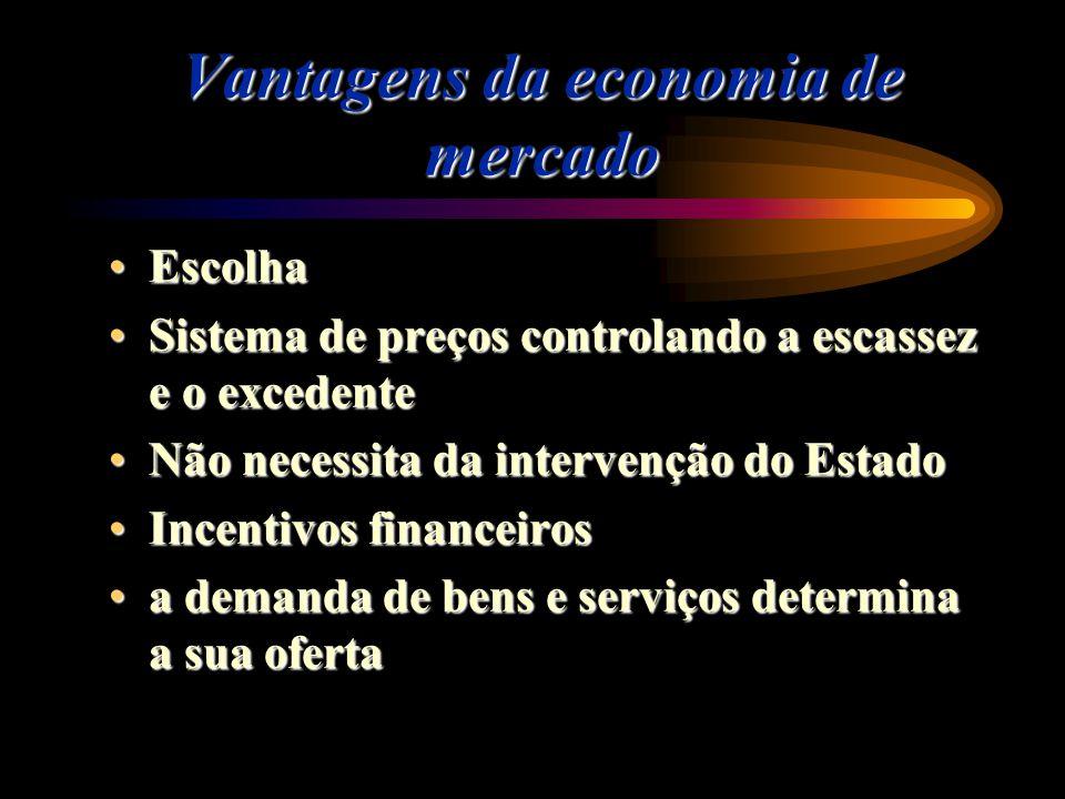 Vantagens da economia de mercado EscolhaEscolha Sistema de preços controlando a escassez e o excedenteSistema de preços controlando a escassez e o exc