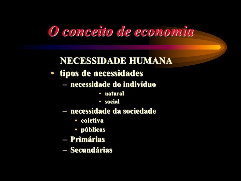 O conceito de economia NECESSIDADE HUMANA NECESSIDADE HUMANA tipos de necessidadestipos de necessidades –necessidade do indivíduo naturalnatural socia