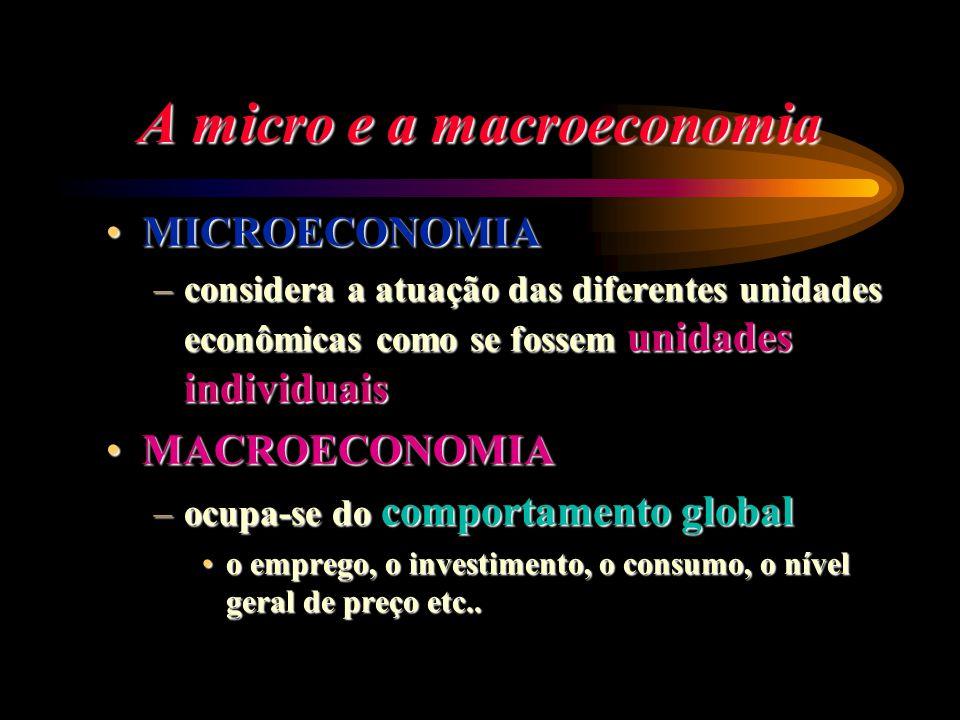 A micro e a macroeconomia MICROECONOMIAMICROECONOMIA –considera a atuação das diferentes unidades econômicas como se fossem unidades individuais MACRO