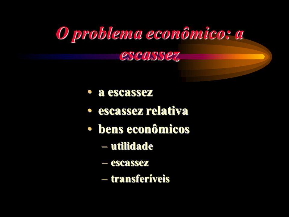 O problema econômico: a escassez a escasseza escassez escassez relativaescassez relativa bens econômicosbens econômicos –utilidade –escassez –transfer