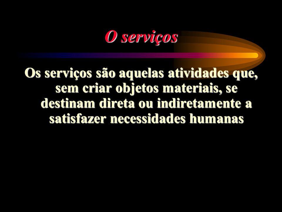 O serviços Os serviços são aquelas atividades que, sem criar objetos materiais, se destinam direta ou indiretamente a satisfazer necessidades humanas