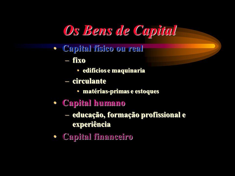 Os Bens de Capital Capital físico ou realCapital físico ou real –fixo edifícios e maquinariaedifícios e maquinaria –circulante matérias-primas e estoq