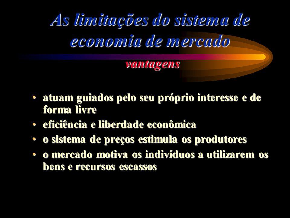 As limitações do sistema de economia de mercado vantagens atuam guiados pelo seu próprio interesse e de forma livreatuam guiados pelo seu próprio inte