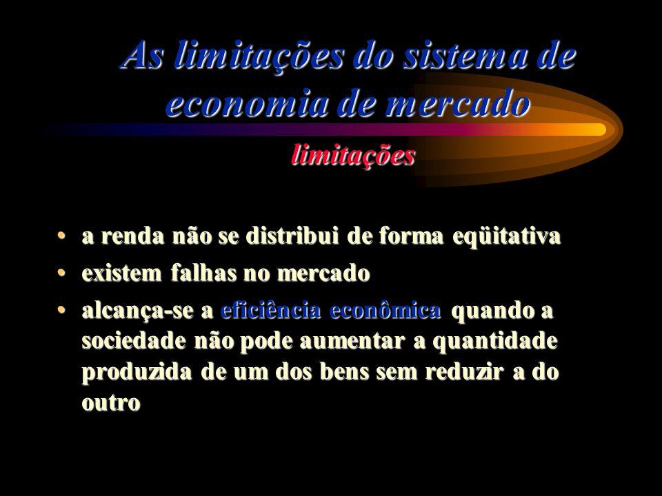 As limitações do sistema de economia de mercado limitações a renda não se distribui de forma eqüitativaa renda não se distribui de forma eqüitativa ex