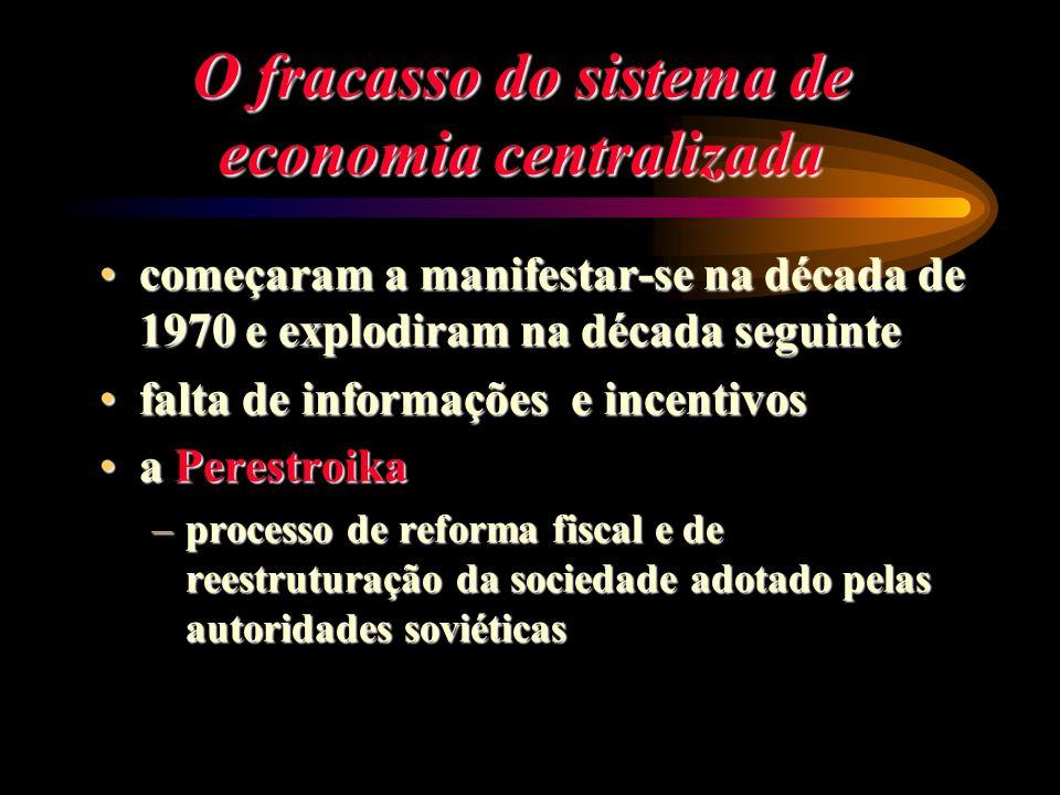 O fracasso do sistema de economia centralizada começaram a manifestar-se na década de 1970 e explodiram na década seguintecomeçaram a manifestar-se na