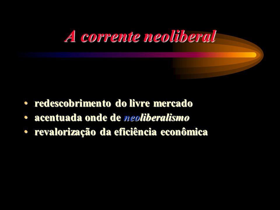 A corrente neoliberal redescobrimento do livre mercadoredescobrimento do livre mercado acentuada onde de neoliberalismoacentuada onde de neoliberalism