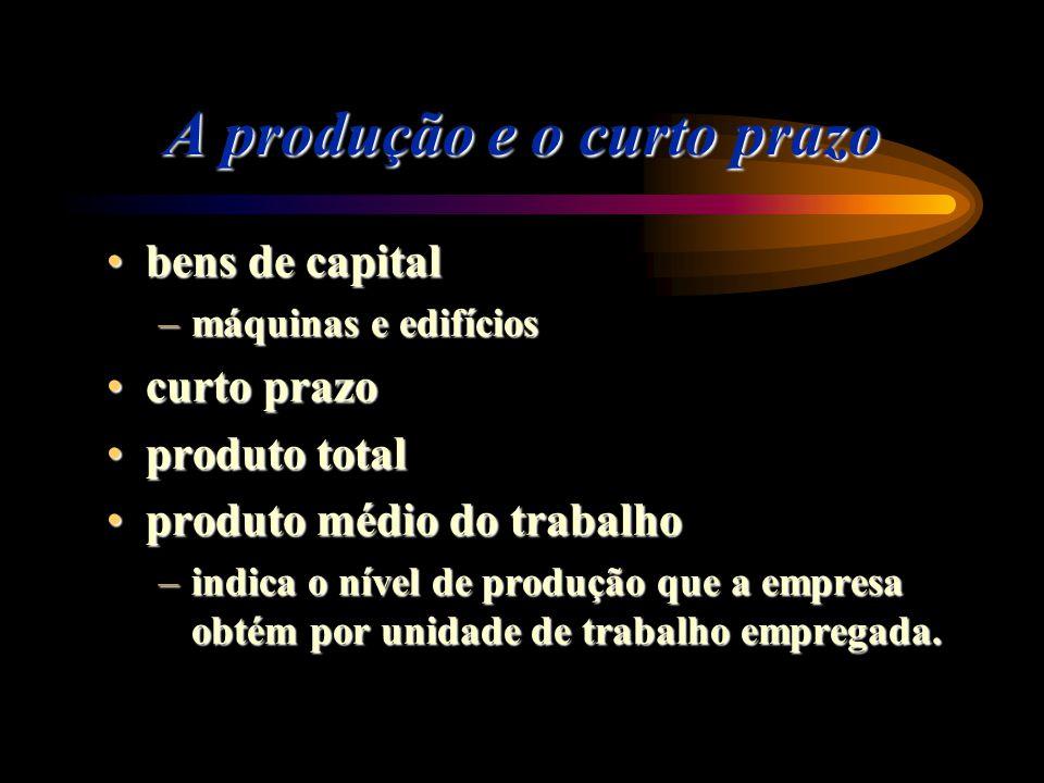 A produção e o curto prazo bens de capitalbens de capital –máquinas e edifícios curto prazocurto prazo produto totalproduto total produto médio do tra