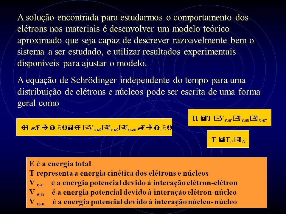 1 Cálculo Autoconsistente Ao consideramos o movimento de elétrons nos materiais estamos tratando de um problema de um grande número de elétrons, da ordem de 10 23 partículas por cm 3, e o entendimento completo e preciso do sistema requer a solução da equação de Schrödinger.