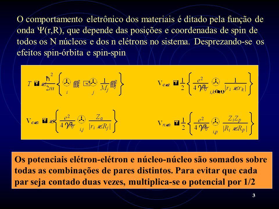 2 A solução encontrada para estudarmos o comportamento dos elétrons nos materiais é desenvolver um modelo teórico aproximado que seja capaz de descrever razoavelmente bem o sistema a ser estudado, e utilizar resultados experimentais disponíveis para ajustar o modelo.