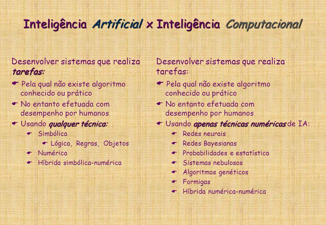 Definições da IA tarefa: Máquina que realiza tarefa: Pela qual não existe algoritmo conhecido ou prático No entanto efetuada com alto desempenho por humanos técnicas Máquina que utiliza técnicas desenvolvidas em pesquisa de IA Algum problema.
