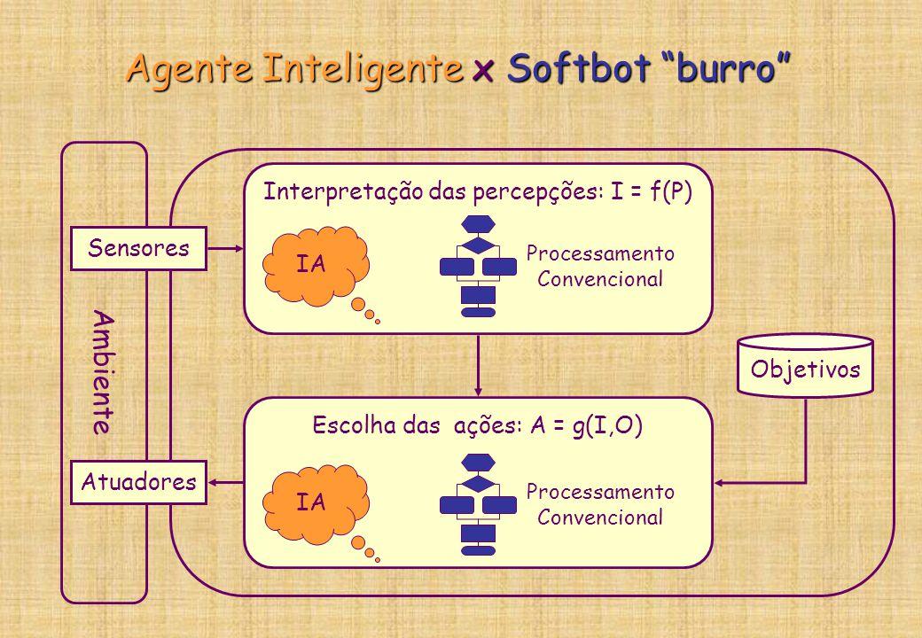 Sistema Multi-Agente x Sistema Distribuído