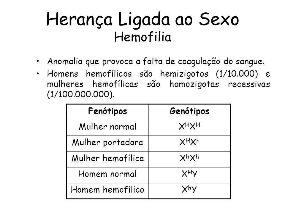 Genética Relacionada ao Sexo Herança Restrita ao Sexo Genes localizados na porção não homóloga do cromossomo Y.