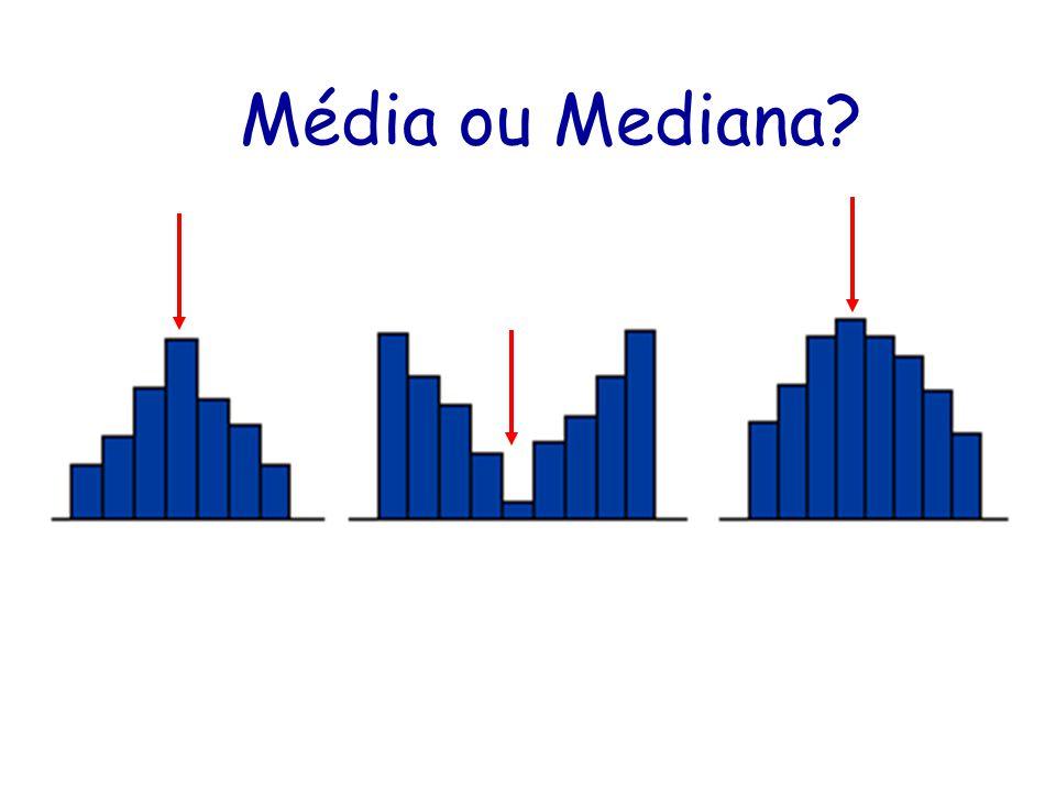 Média ou Mediana?