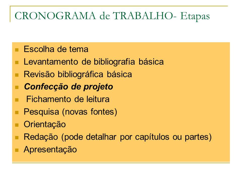 CRONOGRAMA de TRABALHO- Etapas Escolha de tema Levantamento de bibliografia básica Revisão bibliográfica básica Confecção de projeto Fichamento de lei