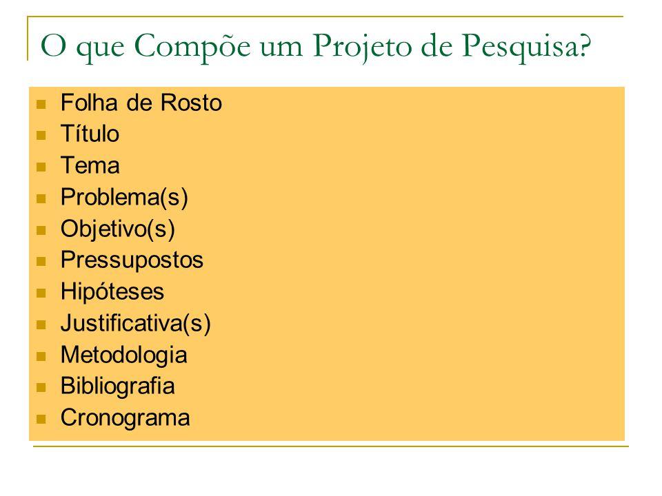 O que Compõe um Projeto de Pesquisa? Folha de Rosto Título Tema Problema(s) Objetivo(s) Pressupostos Hipóteses Justificativa(s) Metodologia Bibliograf