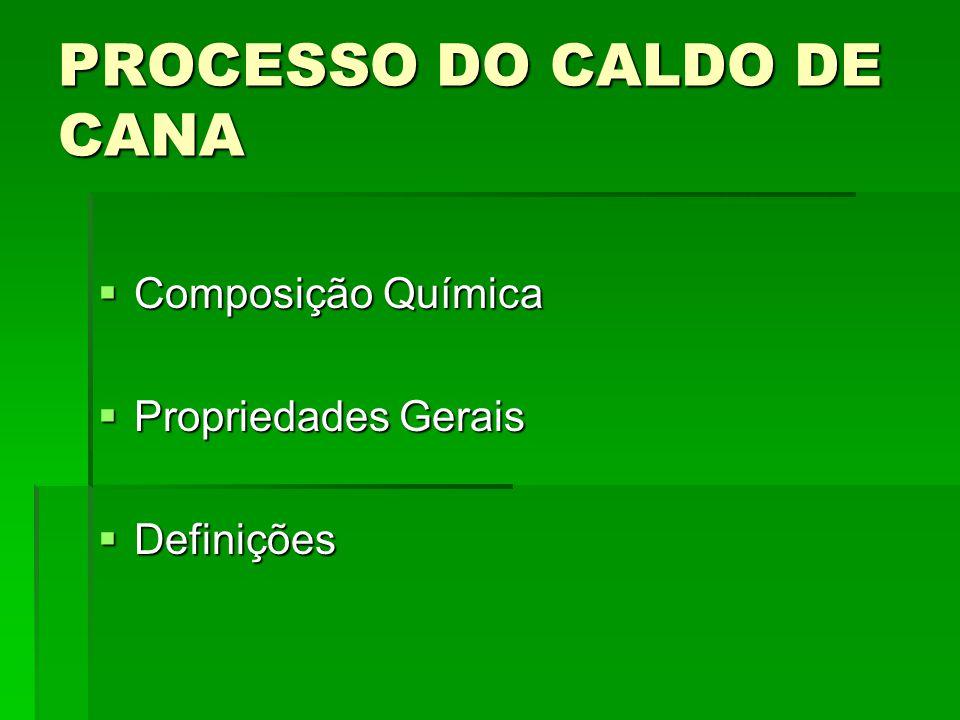 PROCESSO DO CALDO DE CANA Composição Química Composição Química Propriedades Gerais Propriedades Gerais Definições Definições