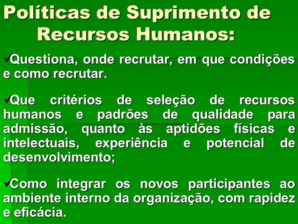Políticas de Suprimento de Recursos Humanos: Questiona, onde recrutar, em que condições e como recrutar.